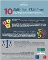 10 Skills for ITSM Pros